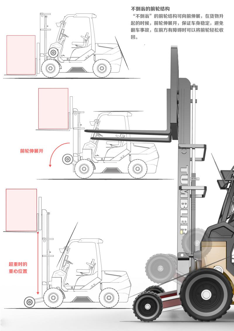 农机起重机设计