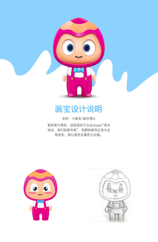 企业吉祥物形象设计