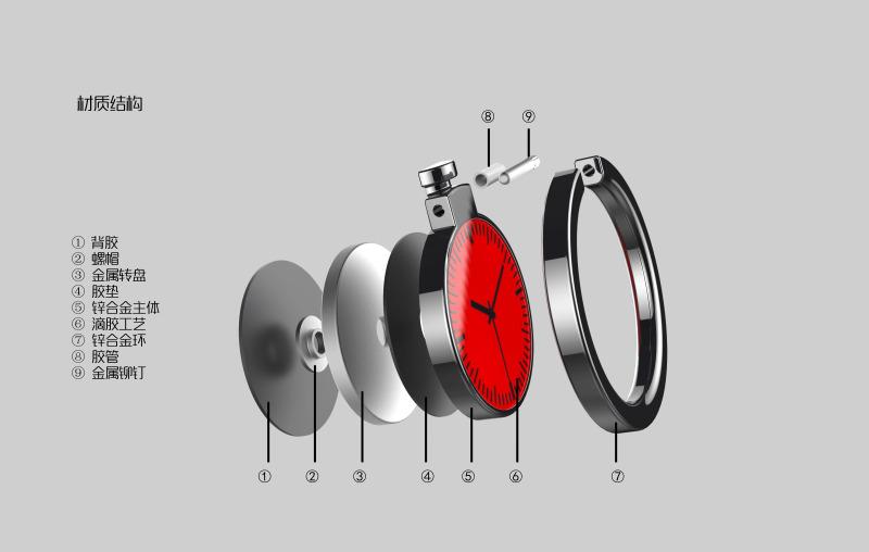 鐘表懷表手機指環支架