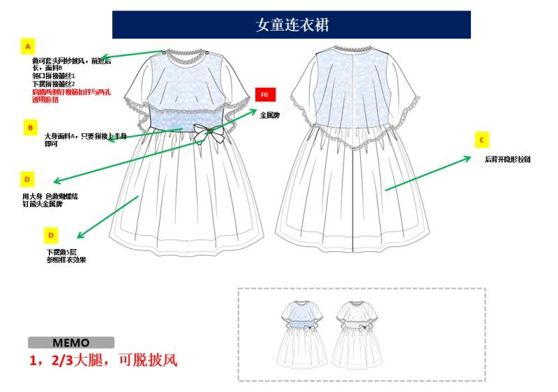 女童夏季连衣裙