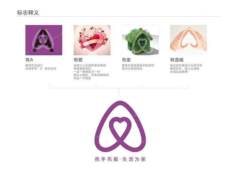香港爱家国际LOGO设计