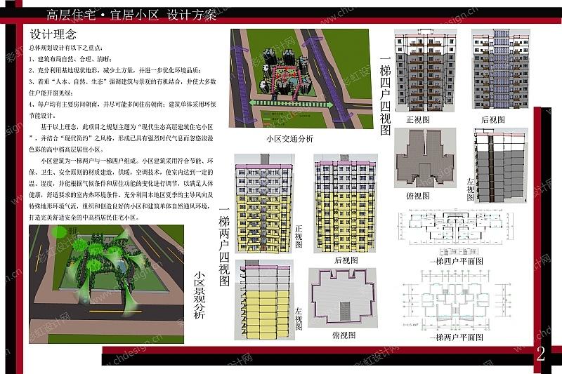 中档小区方案设计