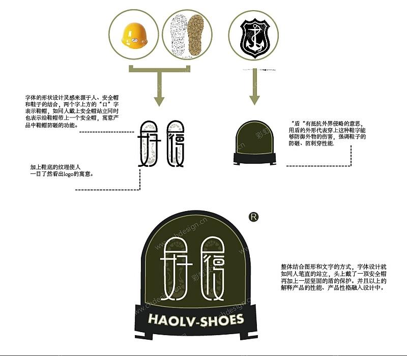 安全鞋品牌LOGO设计