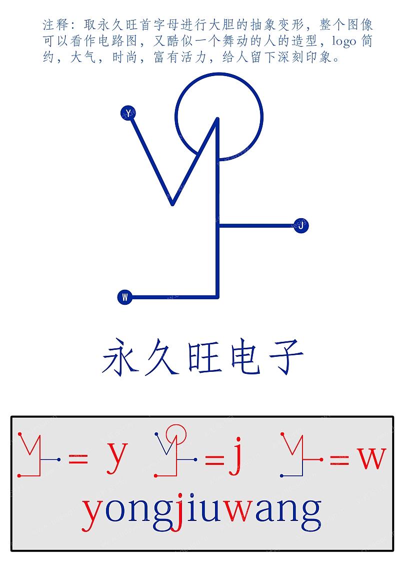 永久旺电子科技logo设计(抽象化)