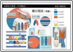 童裝設計策劃案