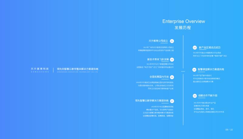 共升科技教育企业画册