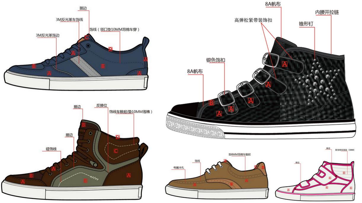 ps鞋子设计图基本画法