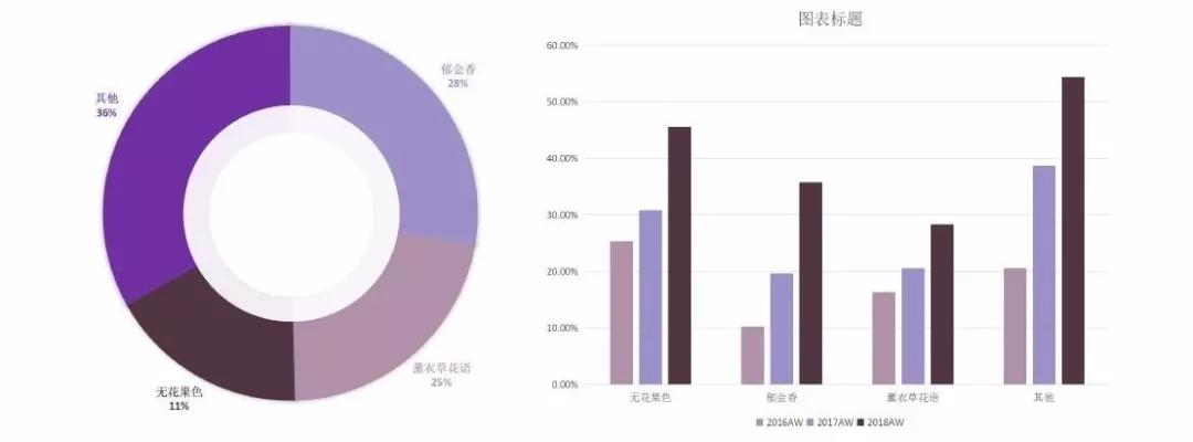 紫色系三大主力色释放撩人新技能,连皮草界也被圈了!(图2)