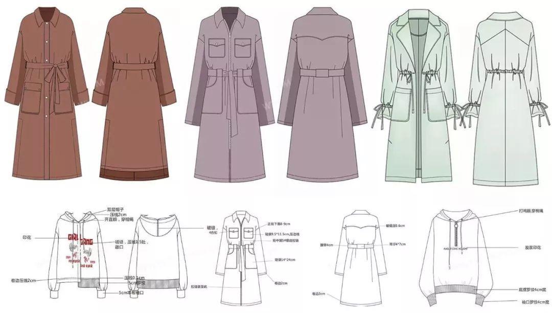 """企业服装设计""""工业款式图""""!(正背面+绘制步骤教程)图片"""